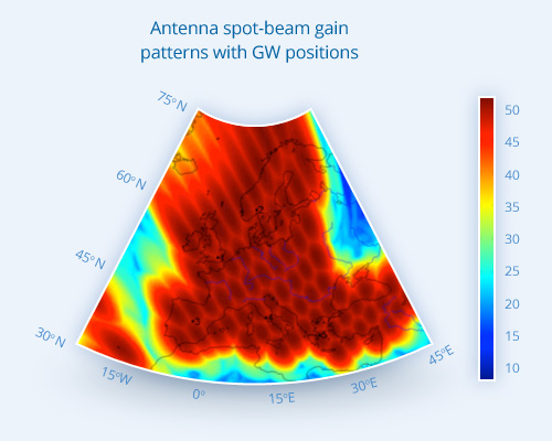 SNS3, Antenna spot-beam gain patterns with GW positions